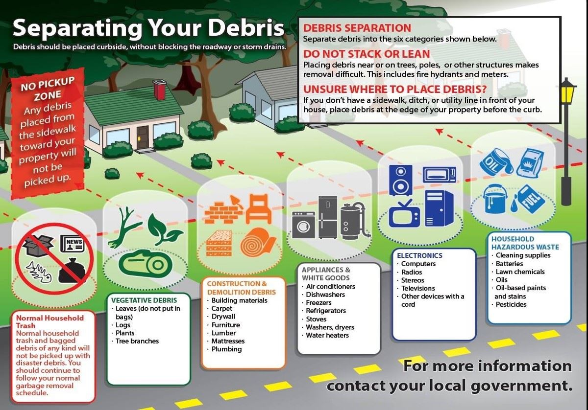 Seprating your Debris Infographic